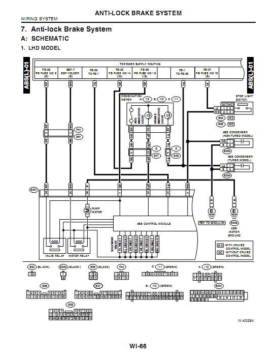 2019 subaru forester owners manual pdf