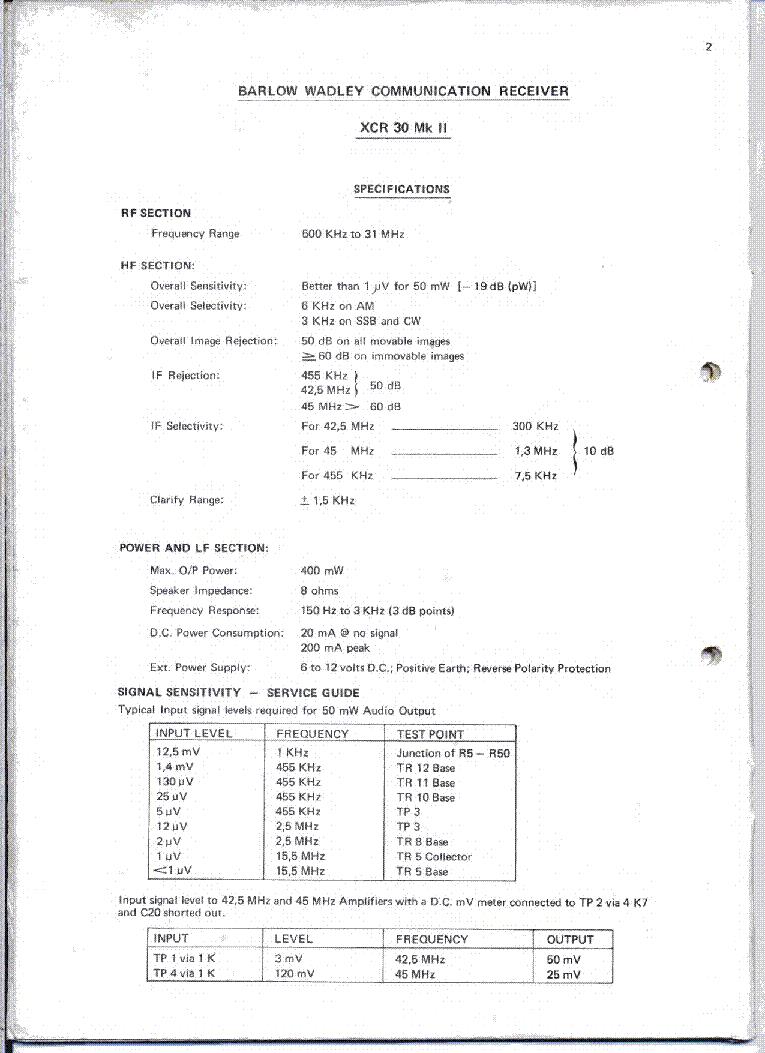 barlow wadley xcr 30 service manual