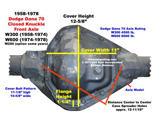 dana 44 front axle service manual