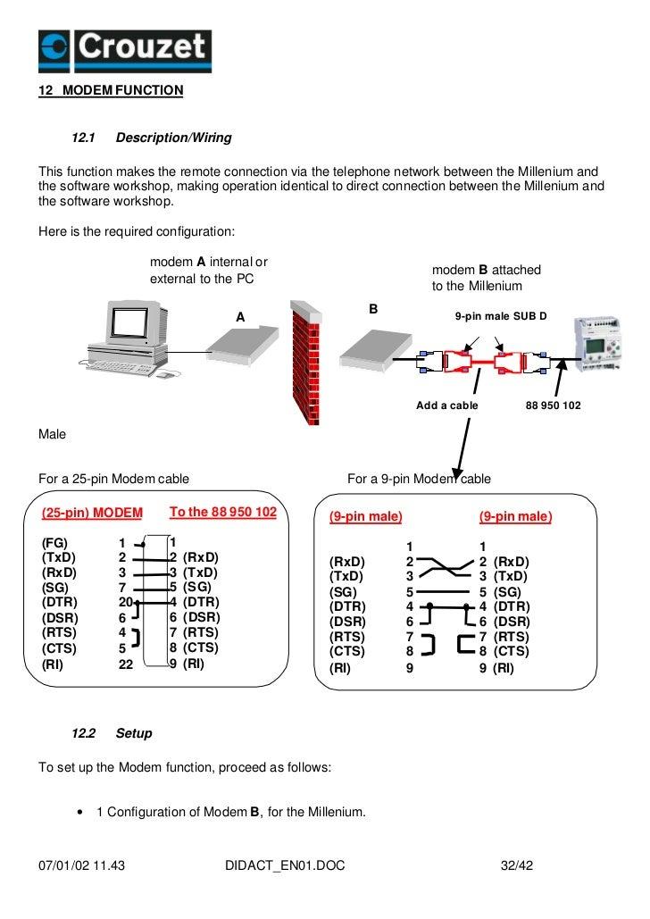 crouzet millenium 2 programming manual