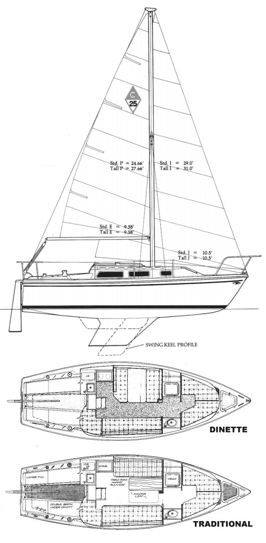 catalina 22 owners manual pdf