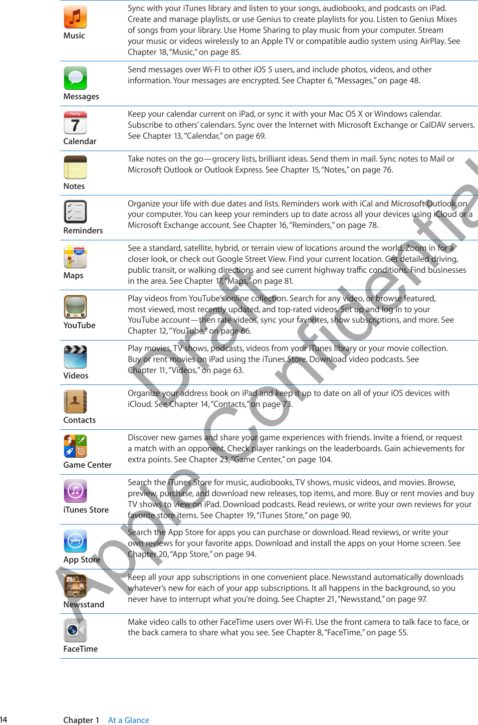apple ipad 2 manual pdf