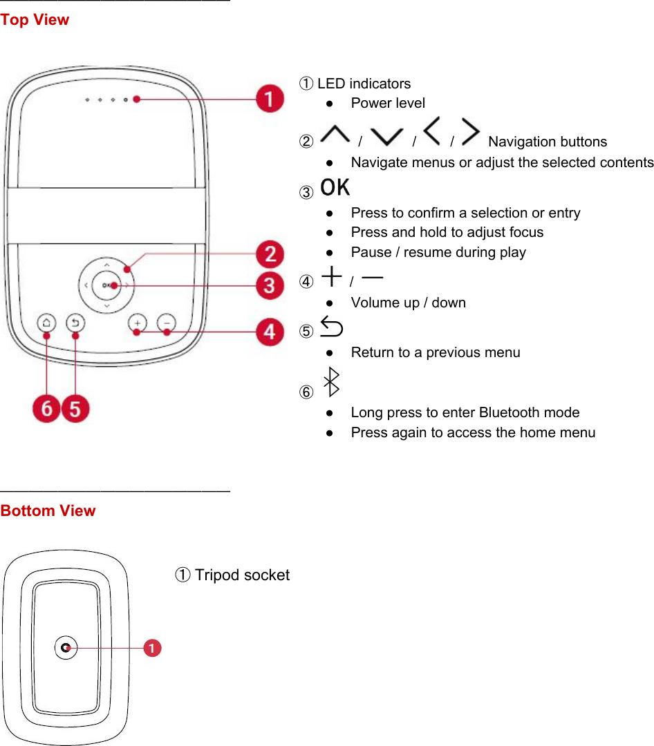 anker nebula mars 2 manual