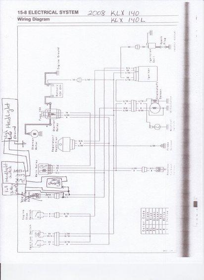 klx 125 service manual pdf