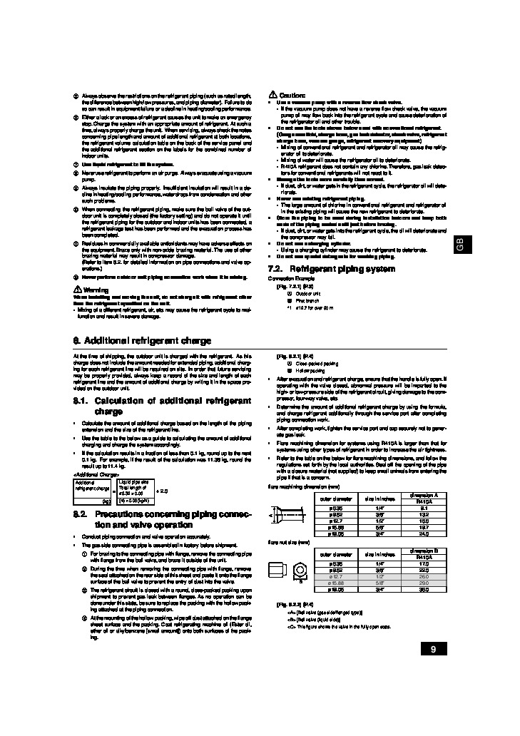 mitsubishi mr slim r410a owners manual