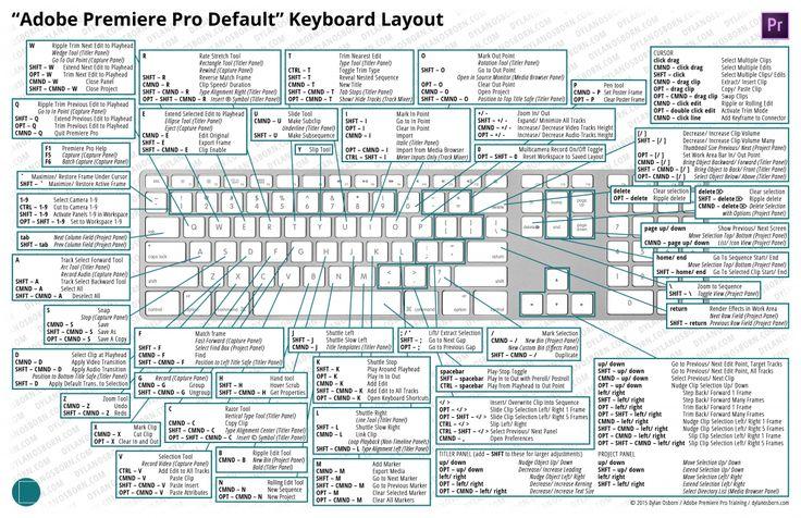 adobe premiere pro 2 manual pdf
