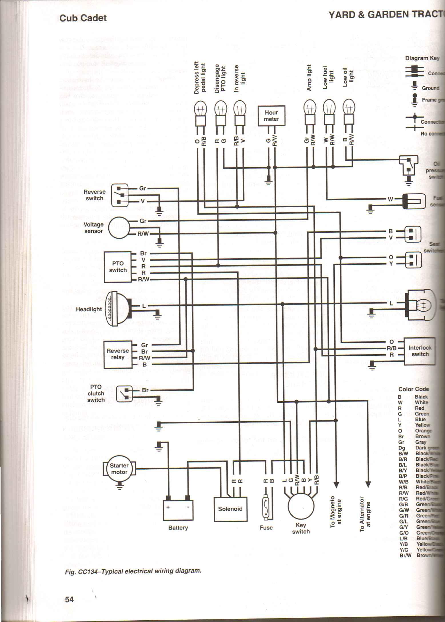 cub cadet super lt 1554 service manual