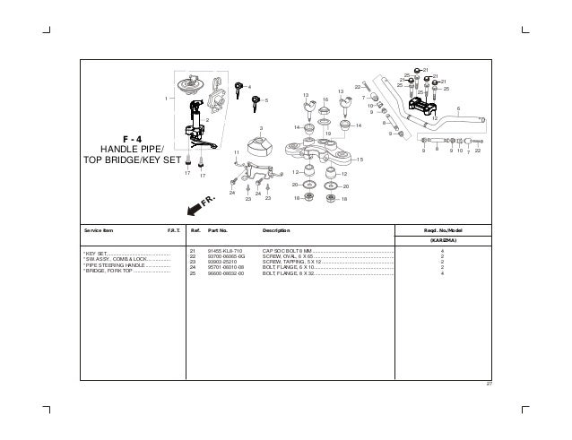 karizma r owner manual pdf