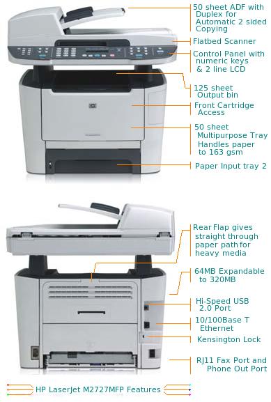 hp laserjet m2727nf user manual