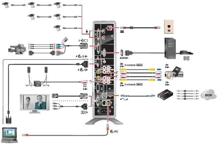 polycom hdx 8000 user manual