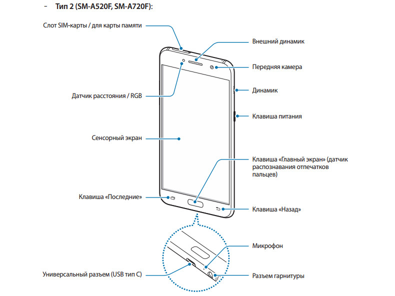samsung galaxy a5 user manual